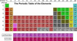 The six elements of life live in focused energy one goal of space exploration is to find the six elements of life finding them as we have on mars is evidence that life as we know it urtaz Images